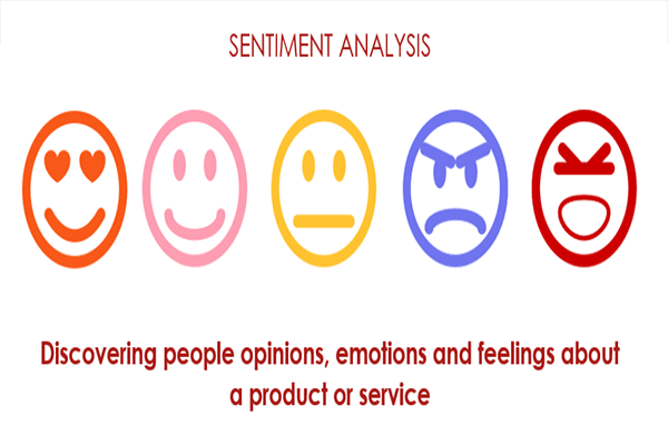 Amazon Sentiment Analysis